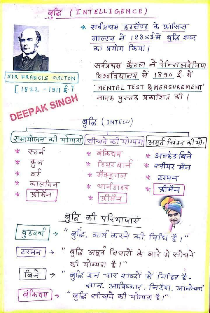 India Study Institute Haryana Samanya Gyan Website